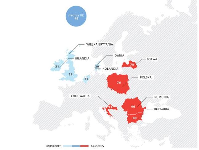 Liczba ofiar śmiertelnych w Polsce i innych krajach UE w przeliczeniu na milion mieszkańców według stanu na 31 grudnia 2018 r.