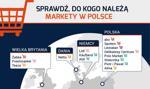 Sprawdź, do kogo należą markety w Polsce