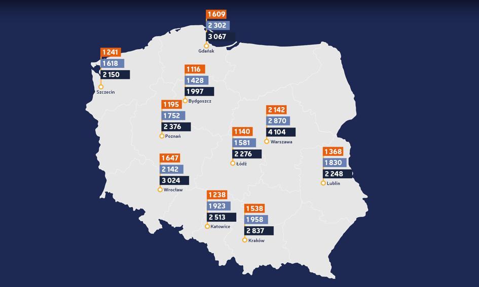 Ceny ofertowe wynajmu mieszkań – maj 2017 [Raport Bankier.pl]