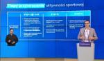 Premier Morawiecki: Ekstraklasa piłkarska i liga żużlowa wrócą do gry