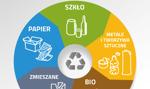 Nowe zasady segregacji śmieci