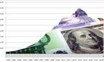 Niespodziewany wzrost chińskich rezerw
