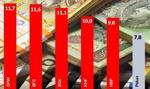 Giełda płaci więcej niż NBP. Tak się zarabia w instytucjach finansowych