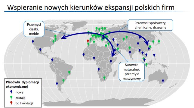 Kierunki ekspansji polskiego eksportu