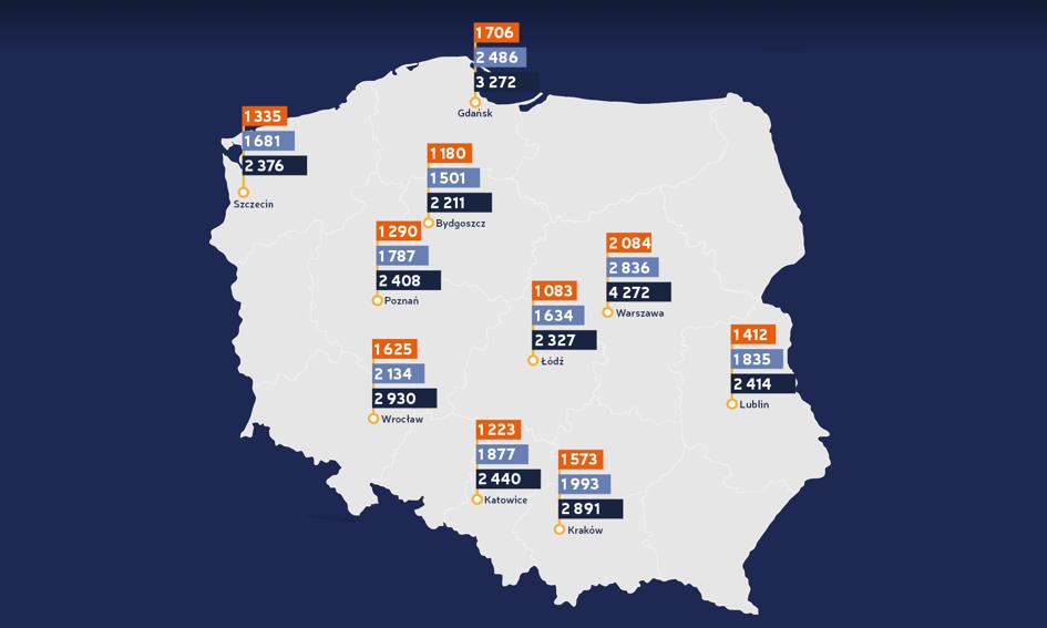 Ceny ofertowe wynajmu mieszkań – sierpień 2018 [Raport Bankier.pl]