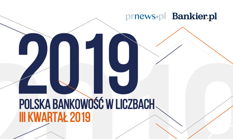 Polska bankowość w liczbach – III kw. 2019