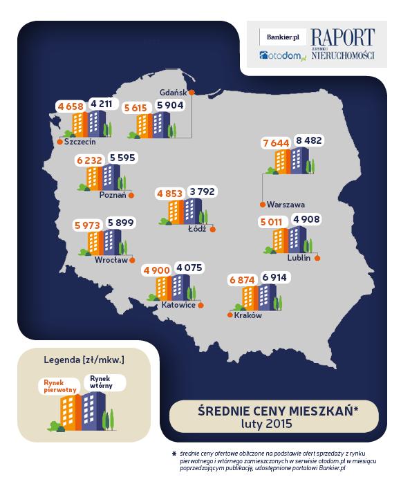 średnie ceny mieszkań luty 2015