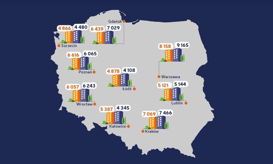 Ceny ofertowe mieszkań – maj 2017 [Raport Bankier.pl]