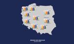 Listopadowy koniec korekty na rynku mieszkań. Nowy raport Bankier.pl i Otodom