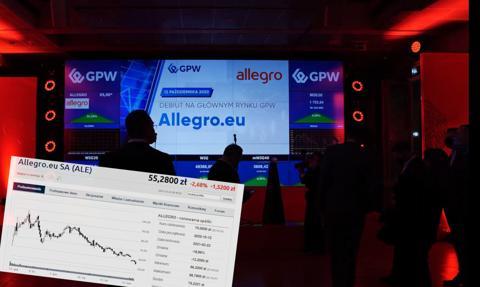 Allespadki. Giełdowy sen Allegro powoli zmienia się w koszmar inwestorów