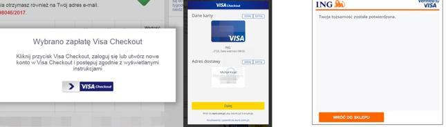 Etapy transakcji: logowanie do Visa Checkout, wybór karty, weryfikacja 3DSecure
