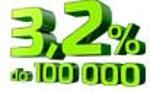 Korzystaj dwa razy - zysk 3,2% na lokacie i prezent 50zł!