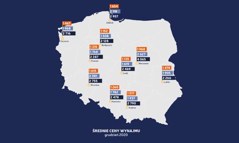 Oferty najmu mieszkań w górę, ale nadal niższe niż przed rokiem. Nowy raport Bankier.pl i Otodom