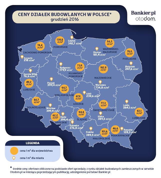 Ceny działek budowlanych w województwach i miastach wojewódzkich z listopada 2016 r.