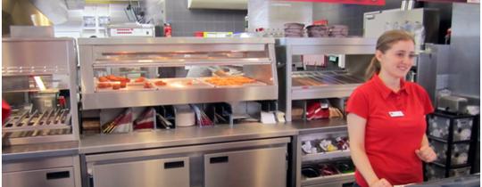 biznes od kukchni: kfc