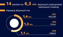Polska bankowość w liczbach – II kw. 2016 [Infografika]
