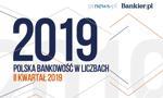 Polska bankowość w liczbach. 5 ważnych trendów [Raport]