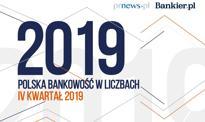 Polska bankowość w liczbach – IV kw. 2019