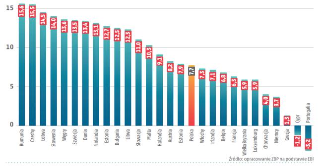 Wskaźnik rentowności banków (ROE) w marcu 2017 r.