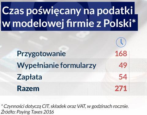 infografika Dariusz Gąszczyk